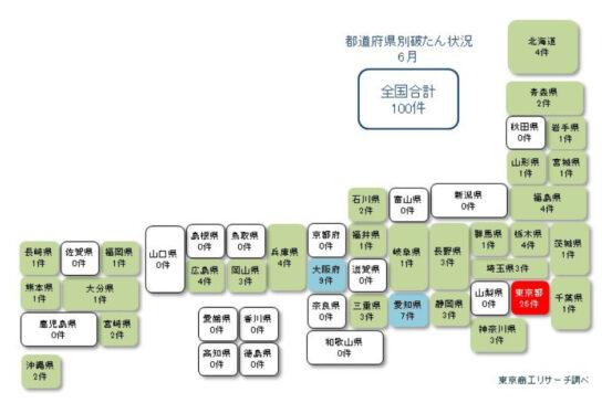 都道府県別6月の経営破たん状況