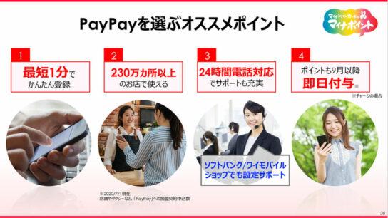 PayPayの特徴