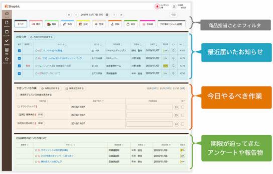 Shopらんトップページの画面イメージ