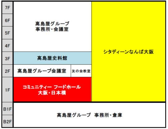 高島屋東別館の配置図
