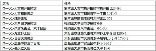 20200708lawsoname 544x179 - ローソン/九州豪雨で9店休業、熊本県人吉市で移動販売