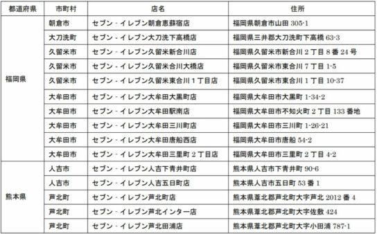 20200708seven 544x338 - セブンイレブン/九州豪雨で15店休業、熊本県芦北町に支援物資