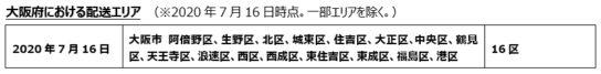 20200716ama2 544x67 - ライフ/アマゾンの「生鮮・惣菜配送プライムナウ」大阪で開始