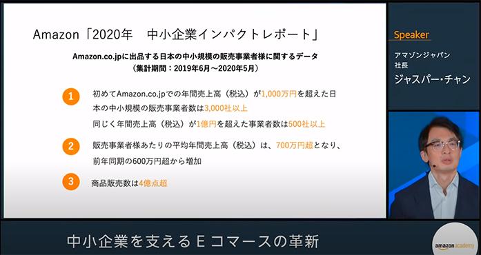 Amazon.co.jpに出品する中小企業のデータ(2019年6月~2020年5月)