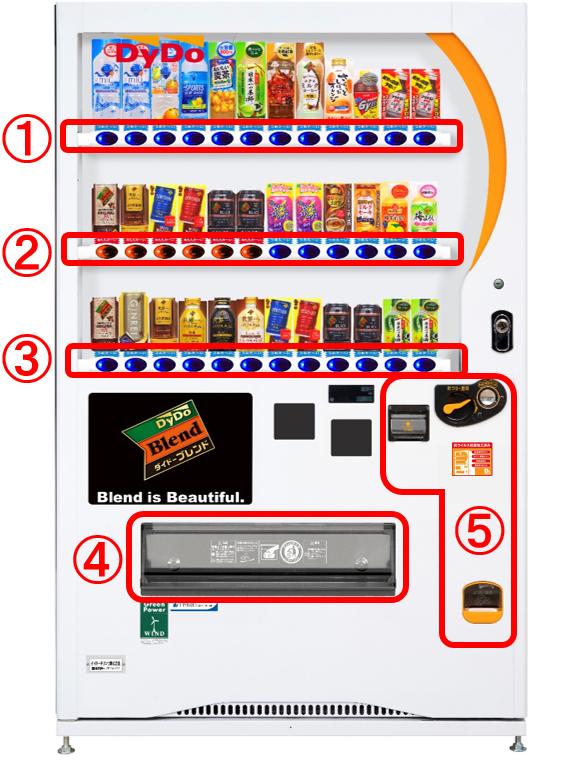抗ウイルス対応自動販売機