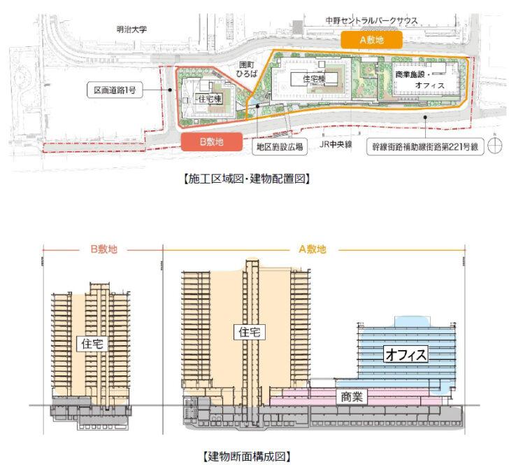 2.0haの敷地に複合施設と広場