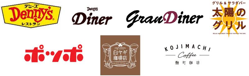 20201012dengoto - デニーズ/Go To Eatキャンペーンに参加