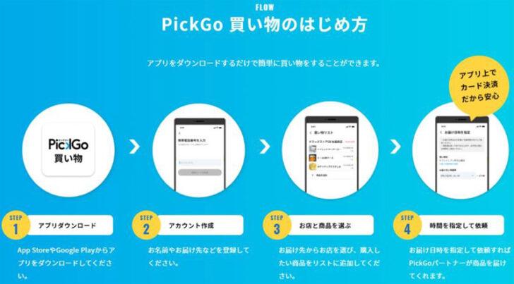 PickGoの使い方