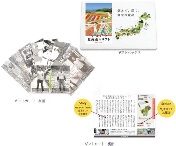 20201102kokubu 728x605 - 国分グループ/地域産品を支援するカタログギフトを発売