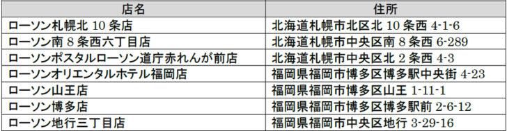 20201113l2 728x189 - ローソン/フードデリバリーサービス「フードパンダ」北海道、福岡導入