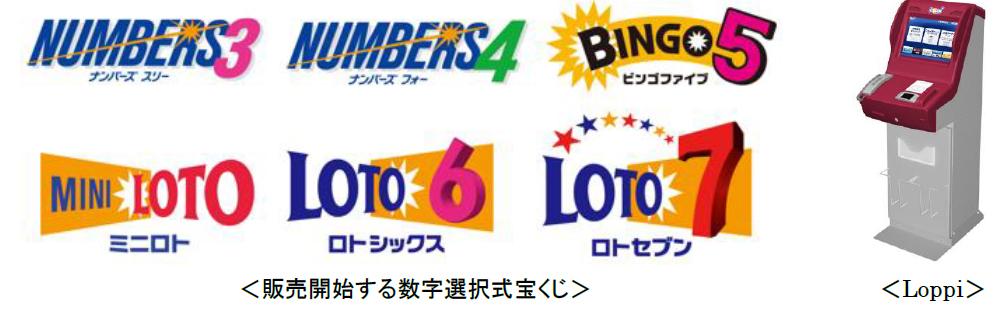 「Loppi」使用した「数字選択式宝くじ」販売開始