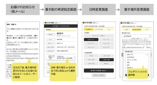 8b20fbf43563f78696f0d7ee1770d09a - ニッセン/ネット通販でヤマトの配送サービス導入「置き配」に対応