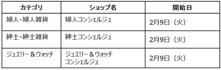 20210202m4 728x232 - 三越伊勢丹/リモートショッピングアプリ日本橋三越、銀座三越に導入