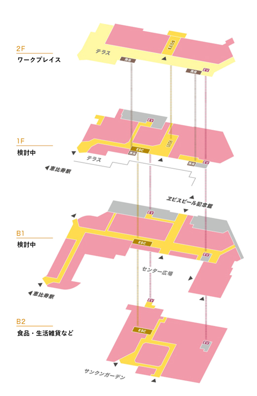 20210210ebisu4 - 恵比寿ガーデンプレイス/恵比寿三越閉店後ライフ、明治屋、トモズ出店