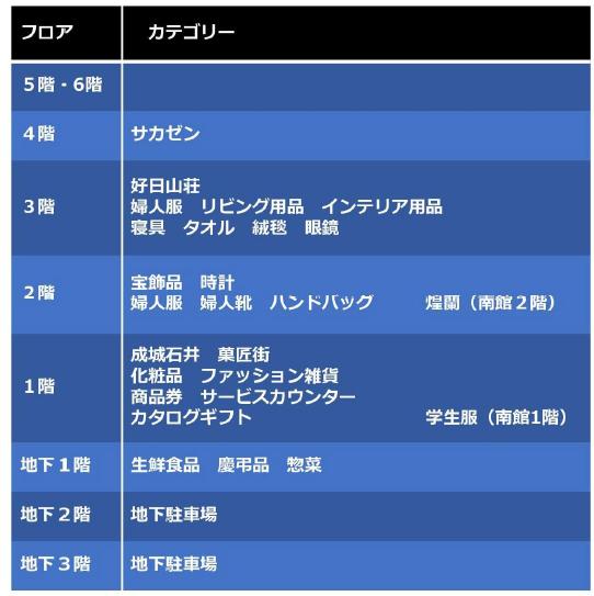 20210210sai2 - さいか屋/横須賀店跡地活用し再オープン、ギフトコーナー新設