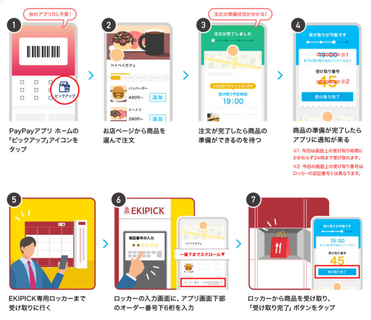 20210218p2 728x628 - 阿佐ヶ谷駅/PayPayアプリの注文「受取専用ロッカー」夜間利用を実験