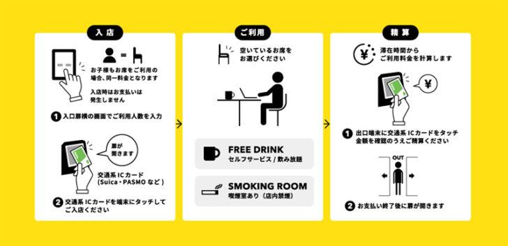 20210218saitama2 728x353 - さいたま新都心駅/時間課金型カフェ「BECK'S STATION LOUNGE」出店