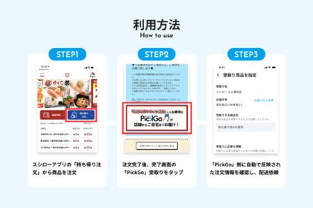 20210218susiro - スシロー/持ち帰りネット注文と「PickGo」の受取りサービス連携