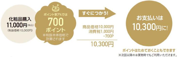 20210224hankyu 728x237 - 阪急阪神百貨店/ポイントがその場ですぐつかえる「すぐポ」開始