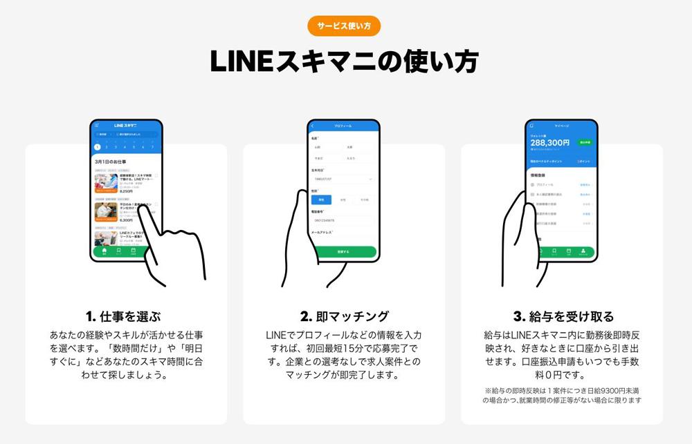 単発雇用マッチングサービス「LINE スキマニ」