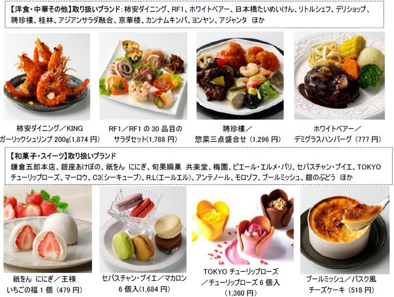seibu - そごう・西武/「e.デパチカ 西武池袋本店」開始