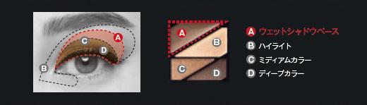 ウェットシャドウベースで「影色ベース」をつくる「濡れ艶ディープ」を提案