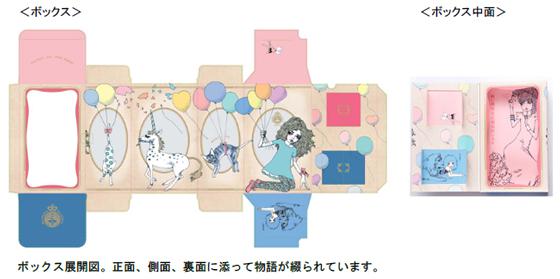 「マジョリ画」の特別ギフトボックス2