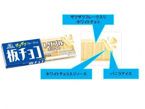 板チョコアイス トリプルホワイト